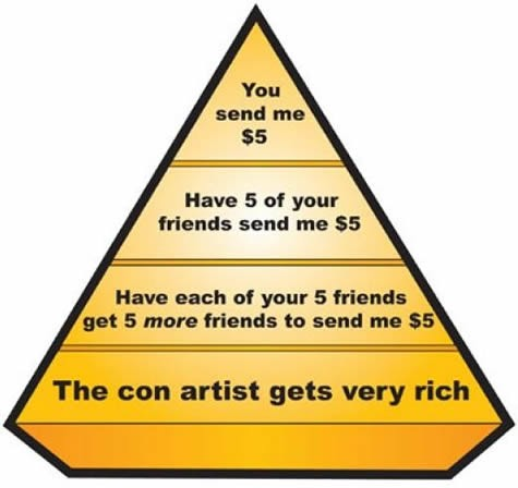 pyramid_scheme_graphic.jpg