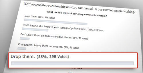 Stltoday.com poll shows that the majority of its readers don't like their own comments.