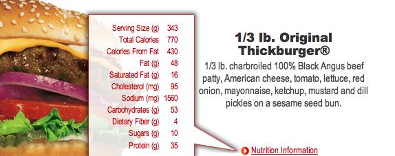 Thickburger: 770 calories