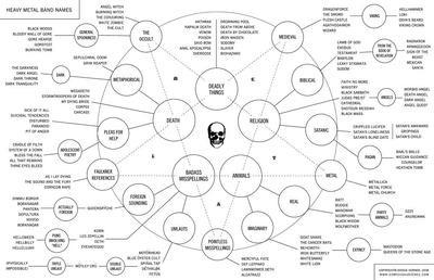 flow_heavymetal_sm_thumb_400x258.jpg