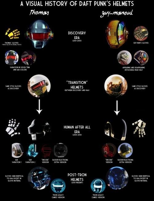 daft_punk_helmets_history.jpg