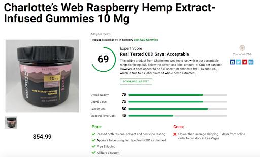 05_charlottes_web_raspberry_hemp_extract_infused_gummies_10_mg.png