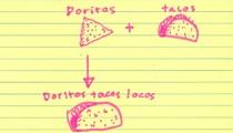 How Gut Check's Brain Processed News of Doritos Locos Tacos-Flavored Doritos Chips, A Flowchart