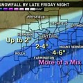 5 Weather Forecasts for St. Louis, And None of Them Are Good