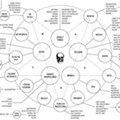 Heavy Metal Bands: A Flow Chart