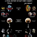 Photo: A Visual History of Daft Punk's Helmets