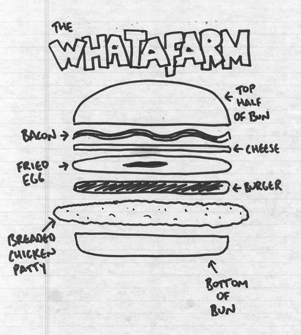 A handy guide to the Whataburger Whatafarm - WHATAFARM FACEBOOK