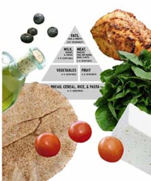 food-pyramid_220jpg