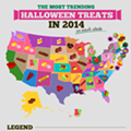 Can You Guess What Halloween Candy is Most Popular in Texas?