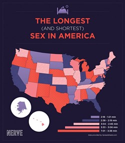 sex-duration-infographicjpg