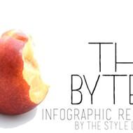 This Bytes: Floating Peach Cobbler Recipe