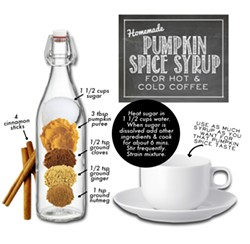 pumpkinspicesyrupjpg