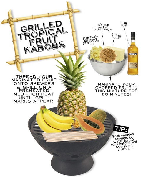 grilledfruitkabobsjpg