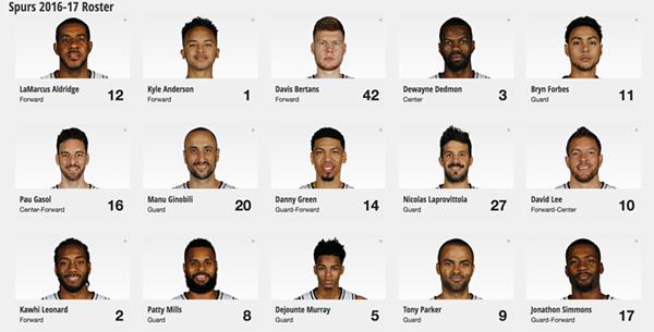 NBA.COM/SPURS