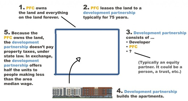 pfc-explained-cropped-2-1024x549.jpg