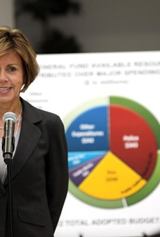 City Manager Sheryl Sculley is up for a raise and a contract extension.