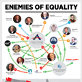 The Complex Web of Religious Groups at the Heart of Anti-LGBT Legislation