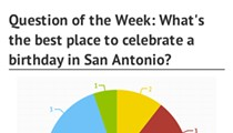 What's the best place to celebrate a birthday in San Antonio?