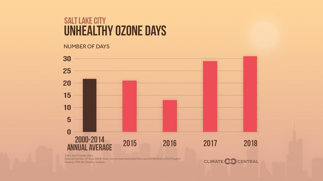 2019airquality2_ozone_saltlakecity_en_title_sm.jpg