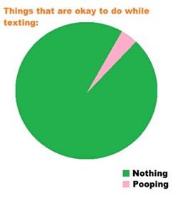 texting_pie_chart.jpg