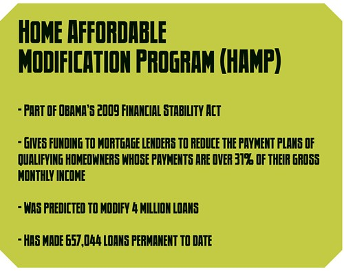 Home affordable modification program obama hamp loan html Home affordable modification program