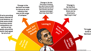 The Obam-Applause-O-Meter