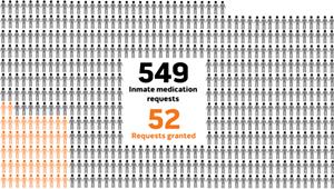 Despite New Law, Vermont Inmates Denied Addiction Treatment