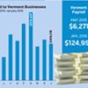 Bernie Bucks: Vermont Companies Count the Campaign Cash