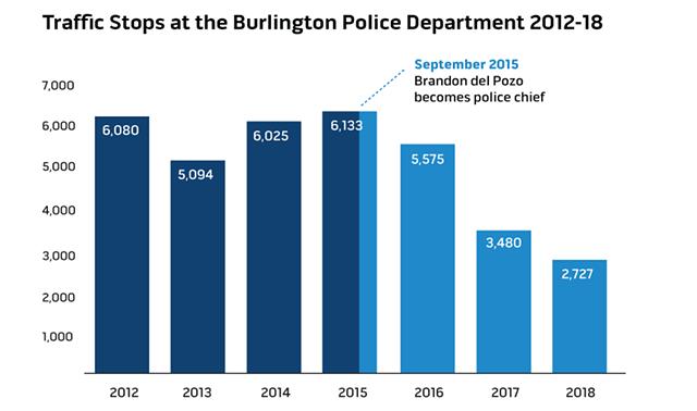 Source: Burlington Police Department - ANDREA SUOZZO