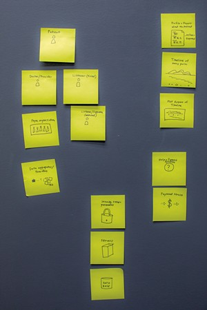 McCurdy's planning Post-Its - LUKE AWTRY