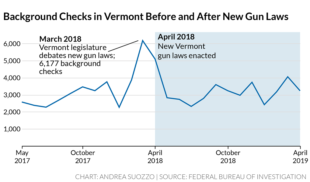monthly_background_checks-2.png