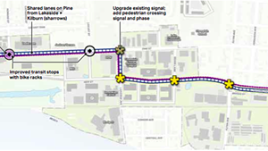 A rendering of the Champlain Parkway depicted in the draft Plan BTV South End
