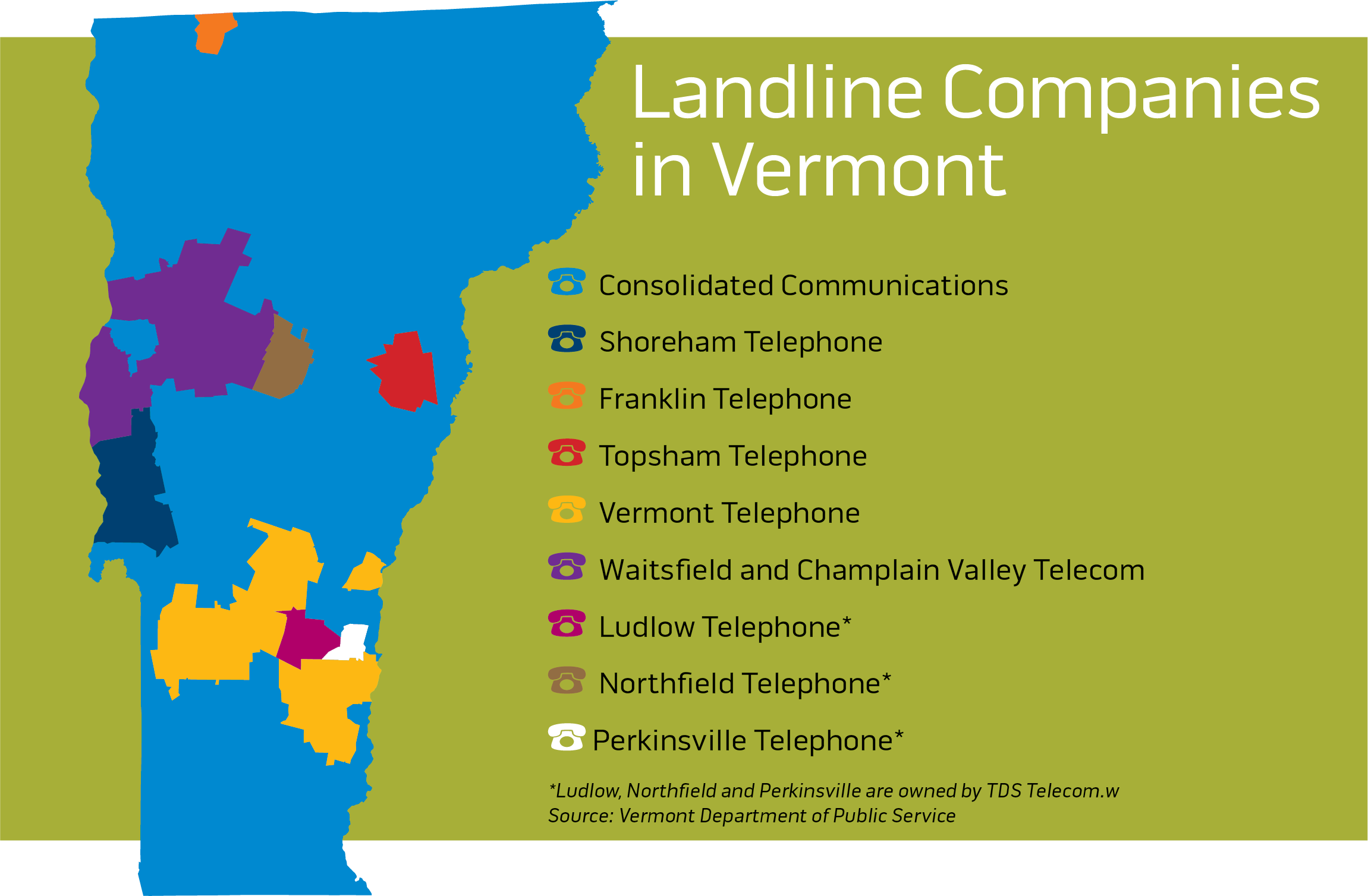 end of the line as vermonters cut the cord rural phone customers