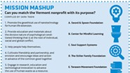 Mission Mashup Quiz: Connect the Vermont Nonprofit With Its Purpose