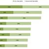 Poll: Phil Scott Leads Gubernatorial Field in Favorability