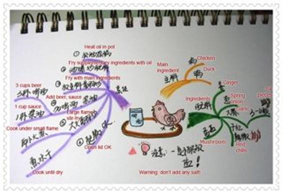 chinese_diagram.jpg
