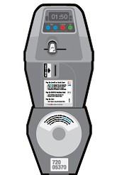 Credit or debit, San Francisco parker? - SFPARK