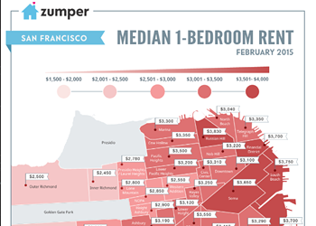 San Francisco Is Getting Even More Expensive