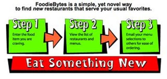 foodie_bytes.jpg