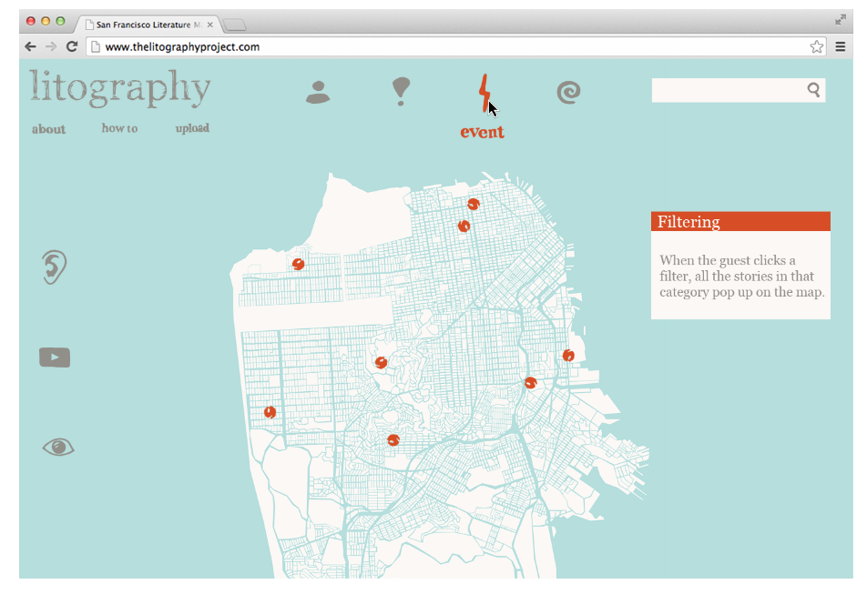 The Litography Project An Interactive and Evolving Multimedia Map