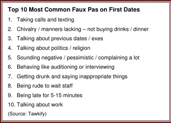 The top ten worst things you can do on a first date, according to Tawkify users. - TAWKIFY