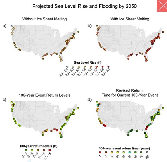 CLIMATE CHANGE ASSESSMENT REPORT, COASTS SECTION