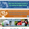 With Weed Billboards At Super Bowl, NFL's Marijuana Problem Gets Real