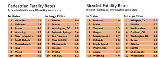 cycling_fatalities_count.jpg