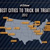 These S.F. Neighborhoods Will Give You the Best Candy on Halloween