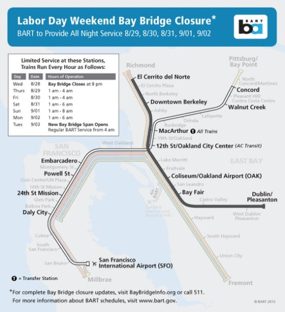 Your BART map during the Bay Bridge Closure
