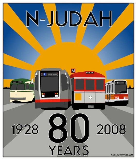 N-Judah Trivia Time, 2016 Edition: Which Supervisors Represent the ...