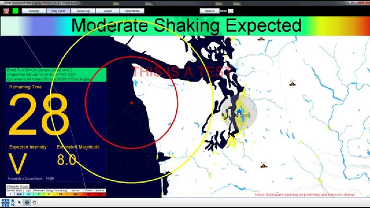 The Why, How, Where and What of Earthquake Early Warning
