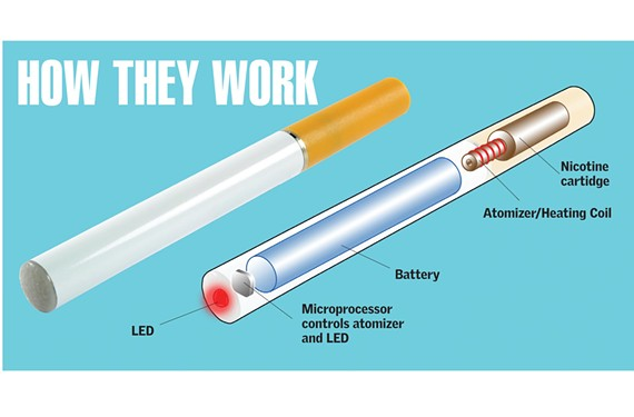 feat07_ecigs_how_they_work.jpg