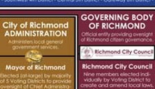 Mayor, Council Battle for Top Bar in Political Charts